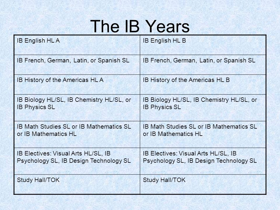 The IB Years IB English HL A IB English HL B