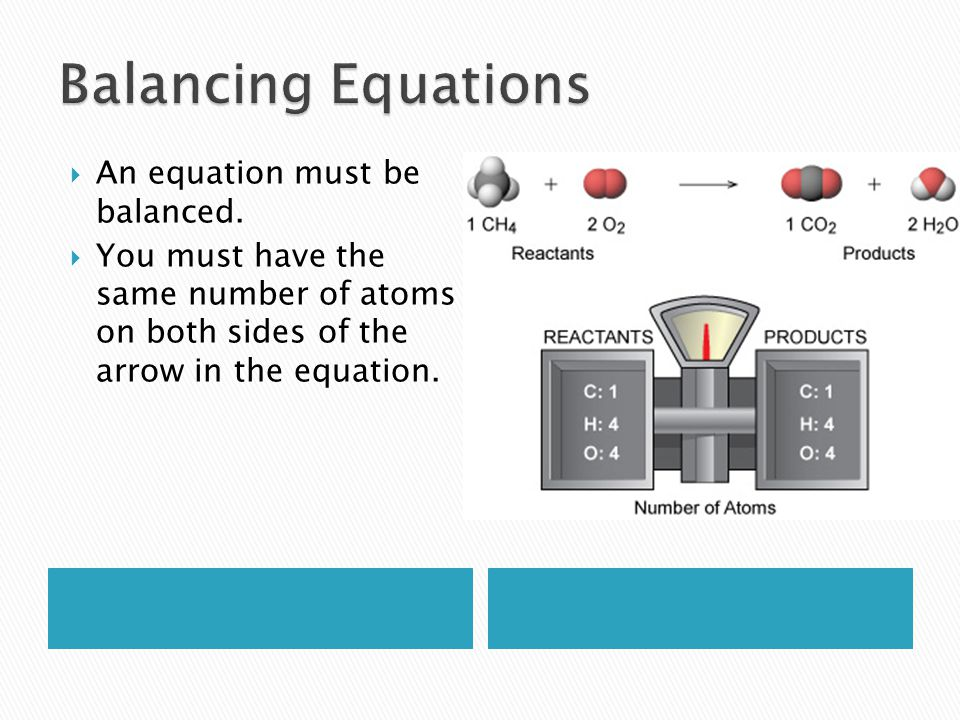 Balancing Equations An equation must be balanced.