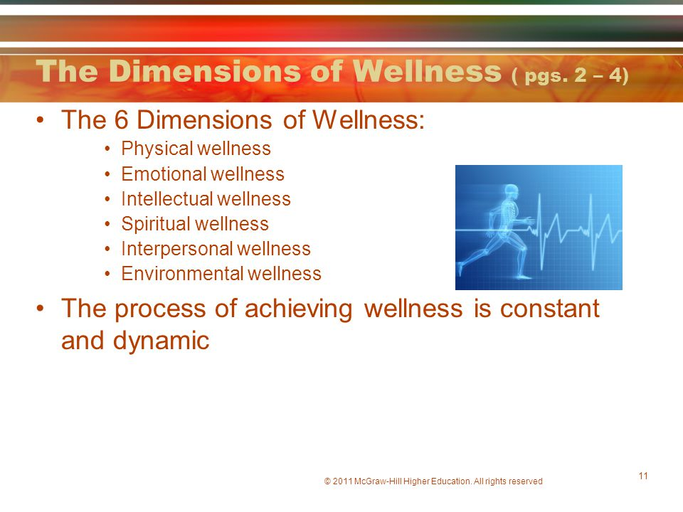 The Dimensions of Wellness ( pgs. 2 – 4)