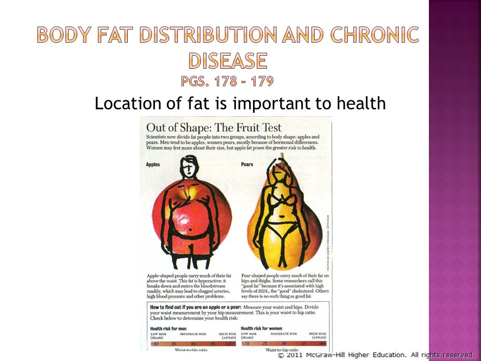 Body Fat Distribution and Chronic Disease pgs. 178 - 179