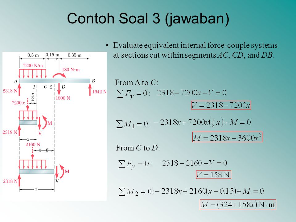 Contoh Soal 3 (jawaban) Evaluate equivalent internal force-couple systems at sections cut within segments AC, CD, and DB.