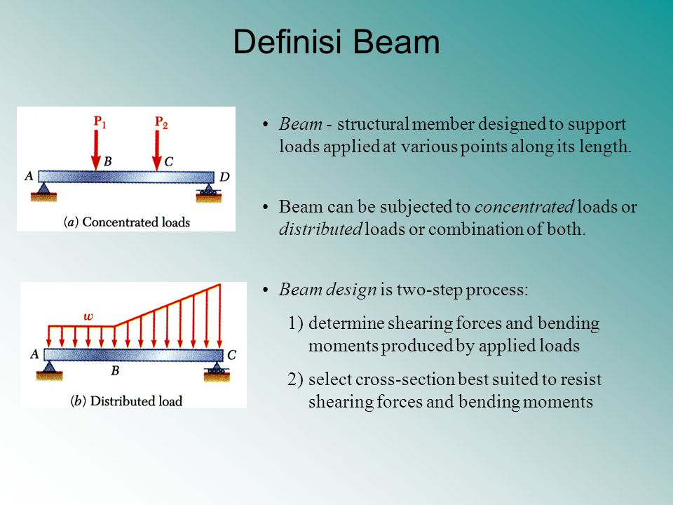 Definisi Beam Beam - structural member designed to support loads applied at various points along its length.