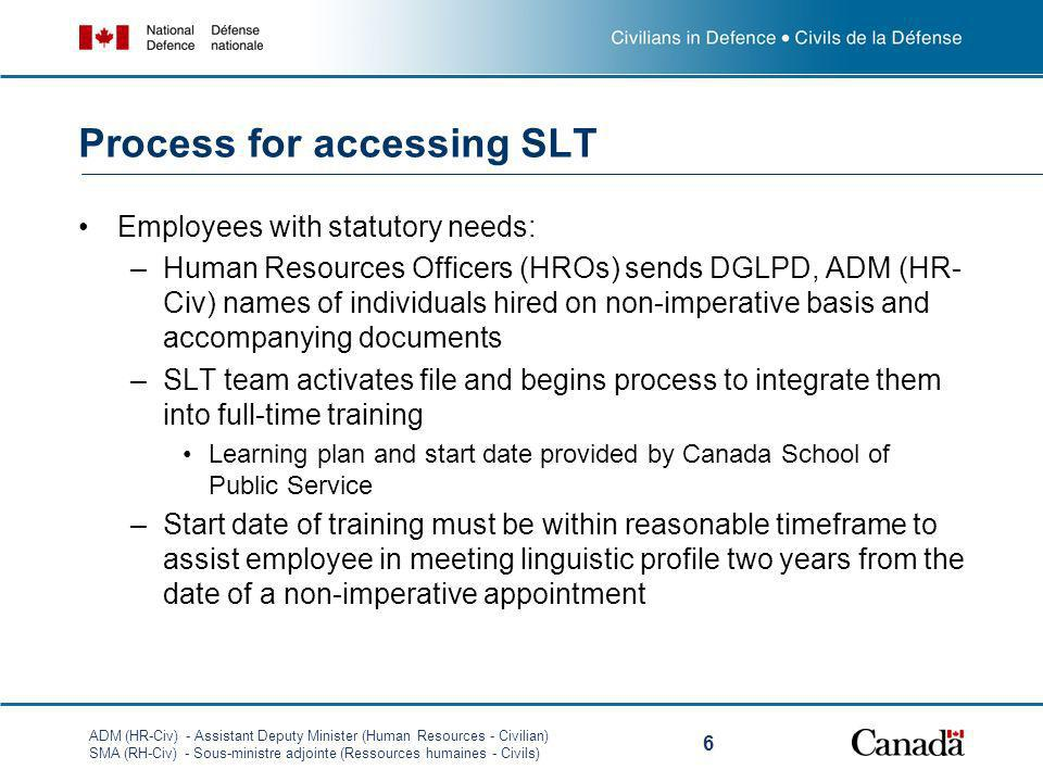 Process for accessing SLT