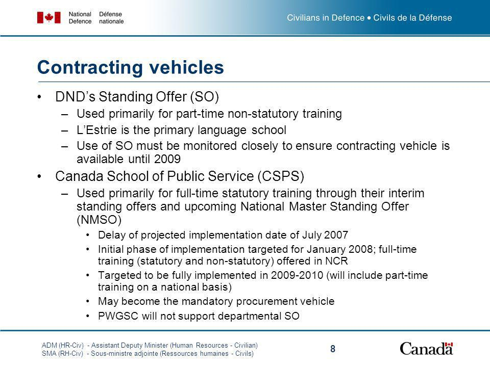 Contracting vehicles DND's Standing Offer (SO)
