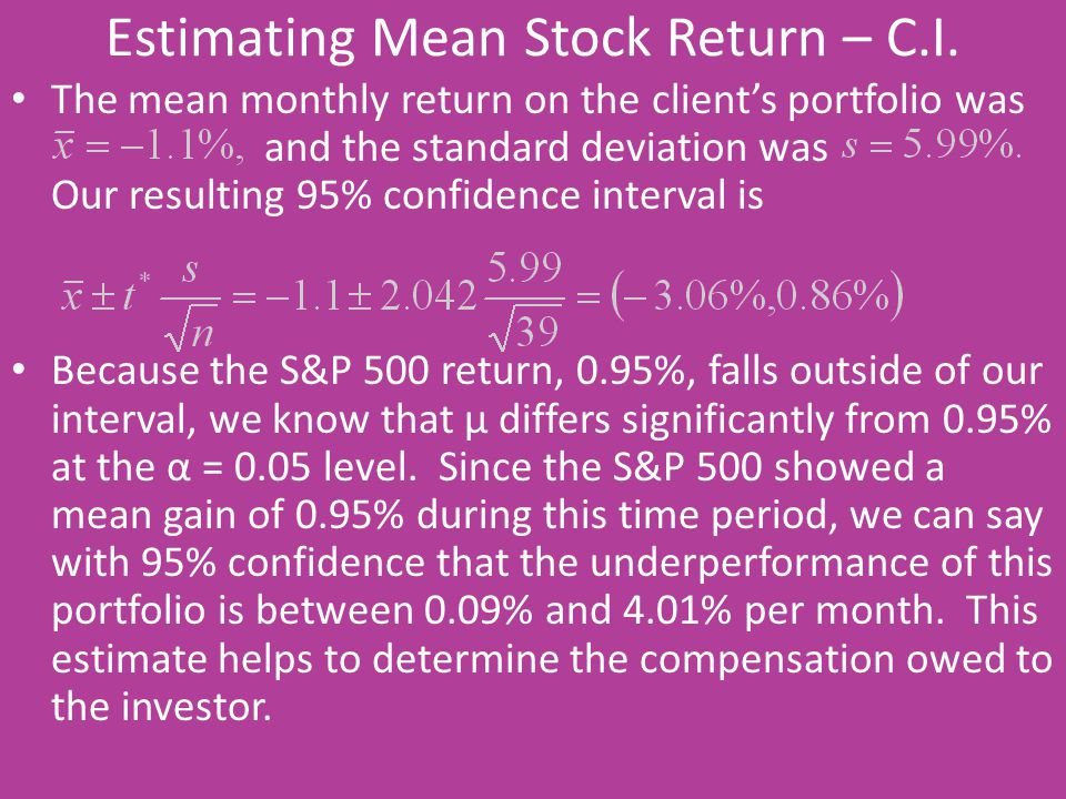 Estimating Mean Stock Return – C.I.