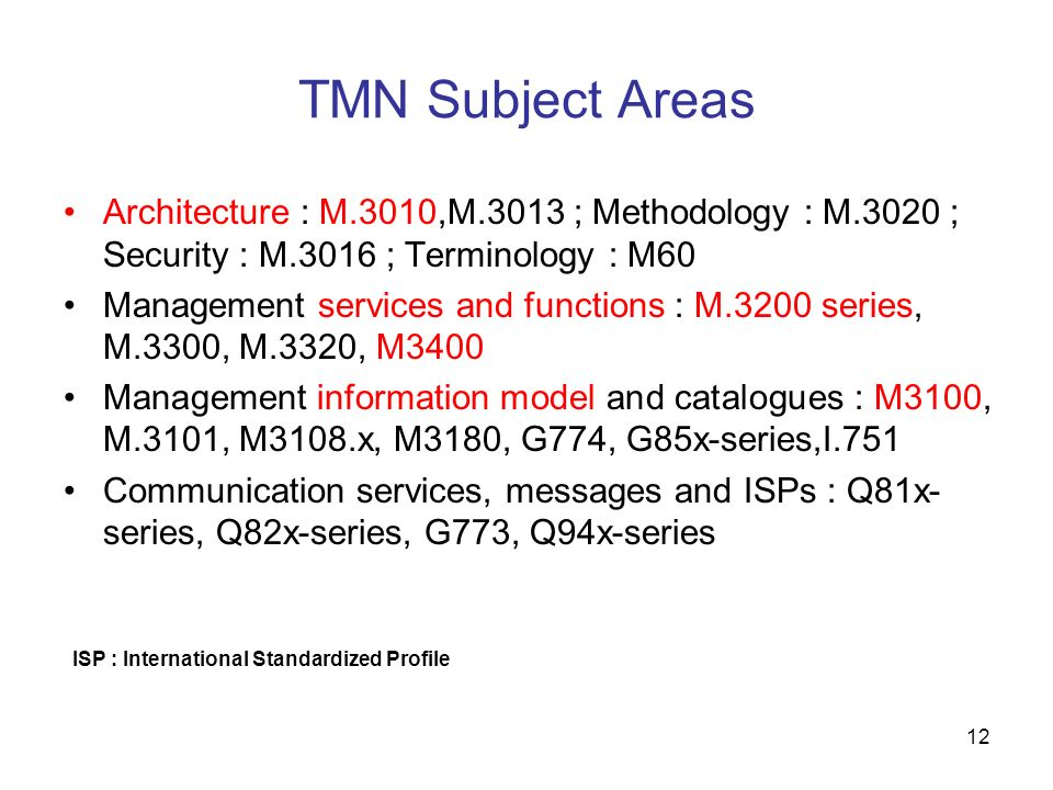 TMN Subject Areas Architecture : M.3010,M.3013 ; Methodology : M.3020 ; Security : M.3016 ; Terminology : M60.