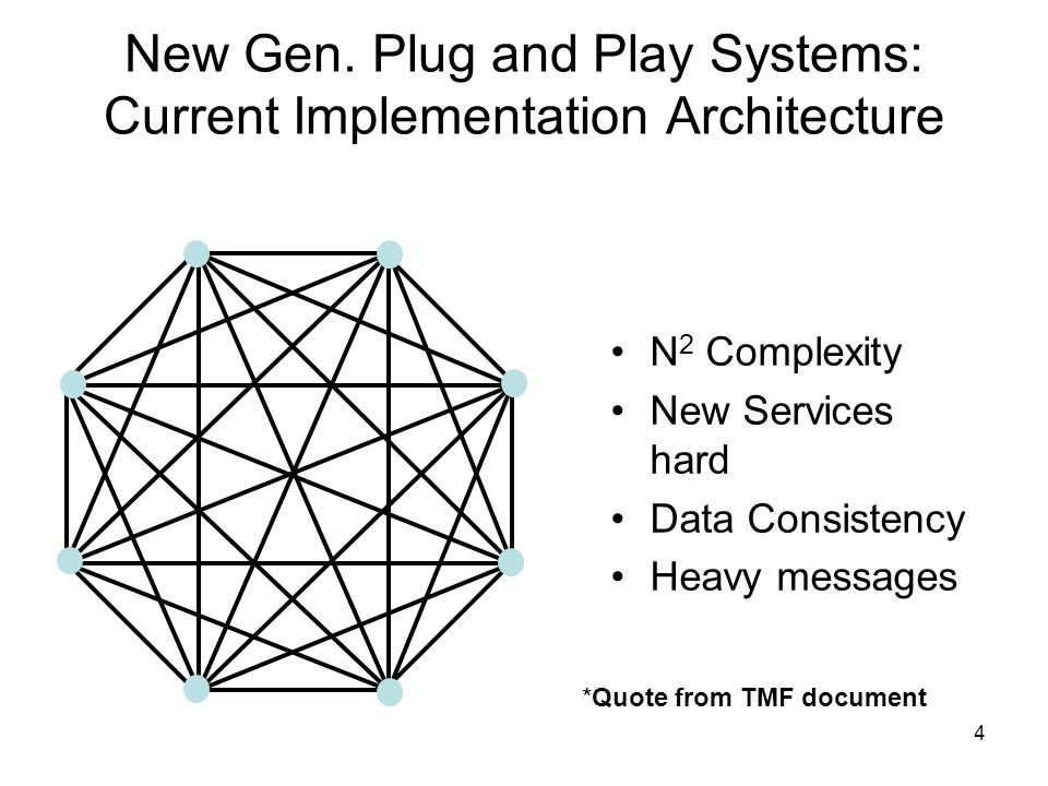New Gen. Plug and Play Systems: Current Implementation Architecture