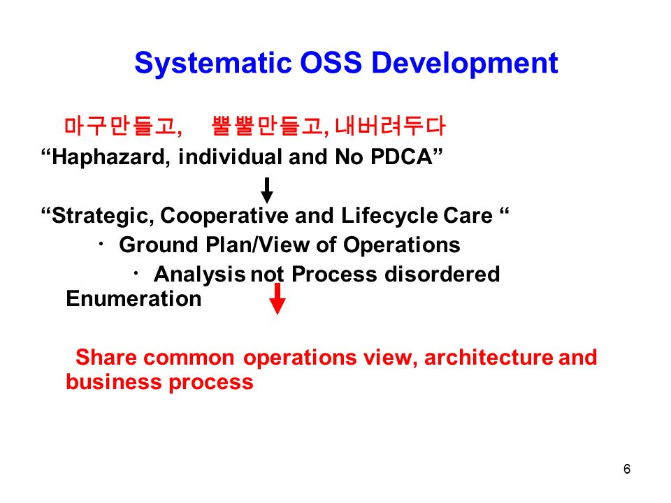 Systematic OSS Development