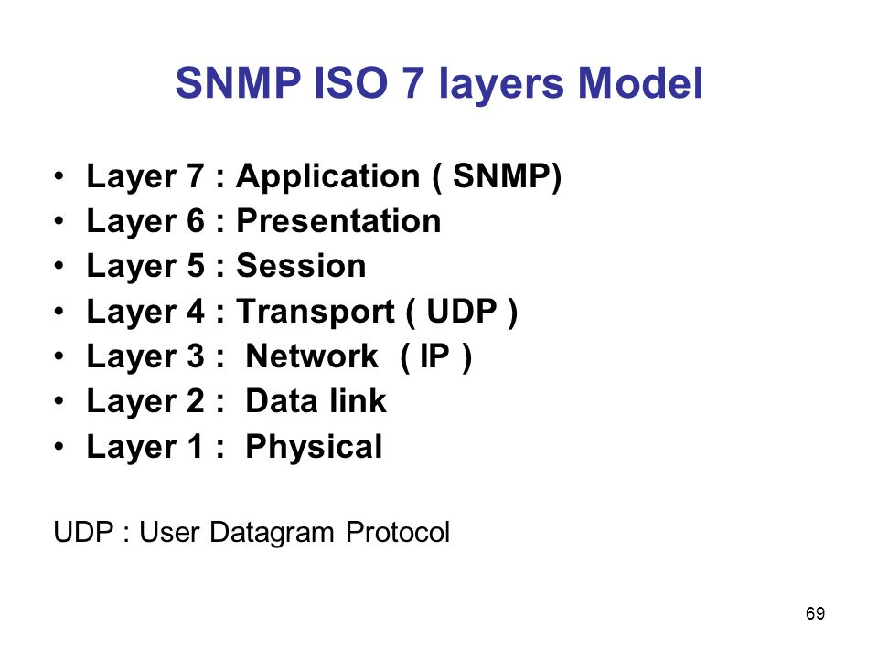 SNMP ISO 7 layers Model Layer 7 : Application ( SNMP)