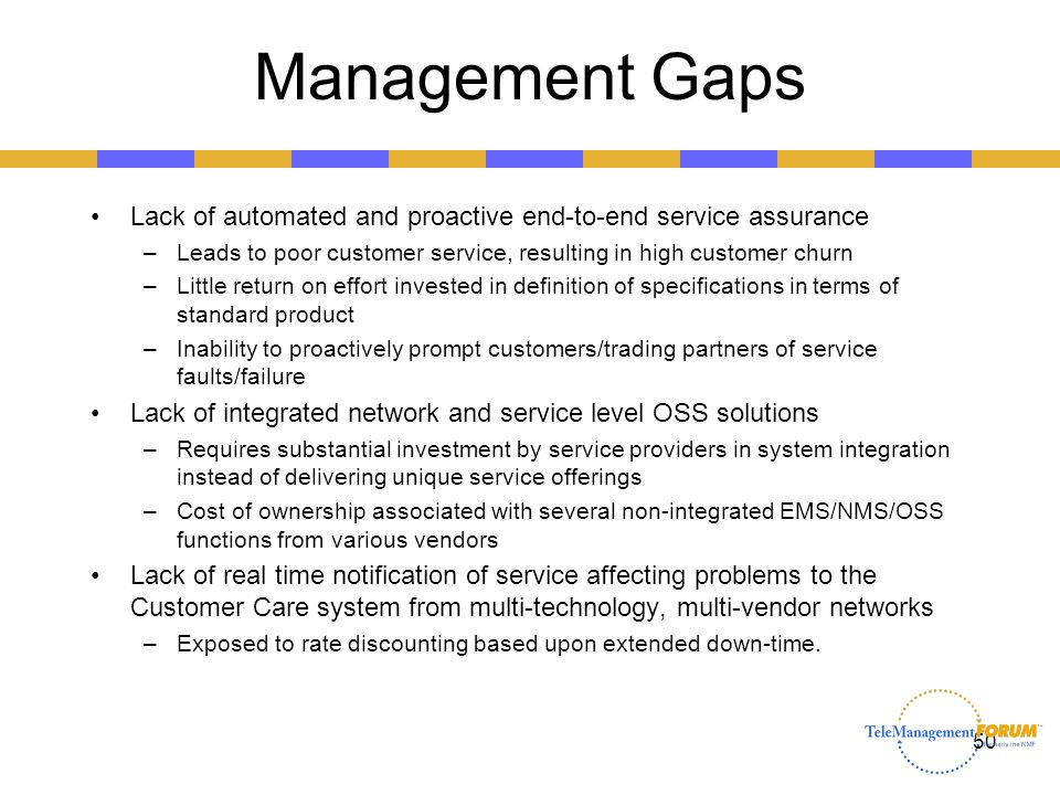 Management Gaps Lack of automated and proactive end-to-end service assurance. Leads to poor customer service, resulting in high customer churn.
