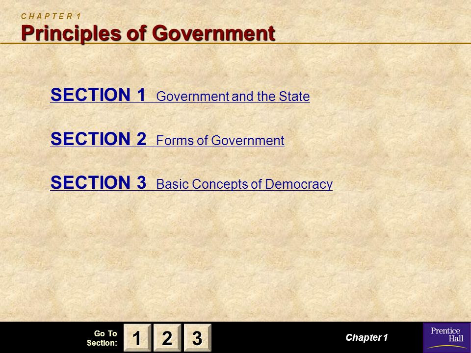C H A P T E R 1 Principles of Government