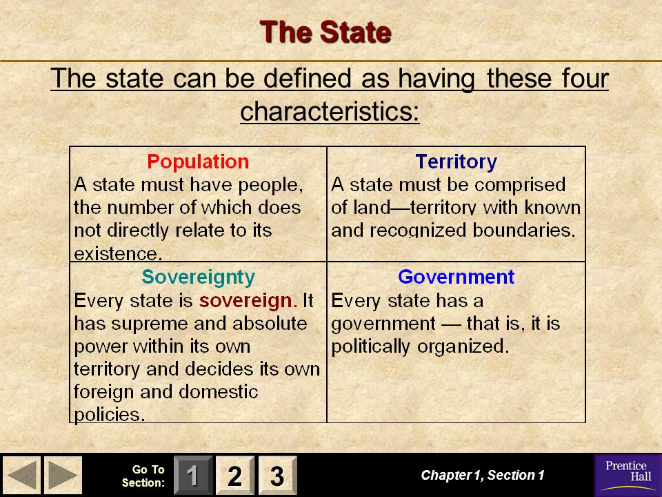 The state can be defined as having these four characteristics: