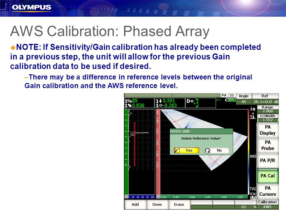 AWS Calibration: Phased Array
