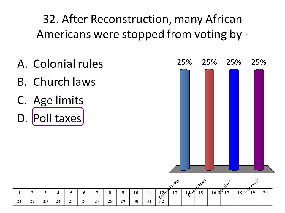 32. After Reconstruction, many African Americans were stopped from voting by -