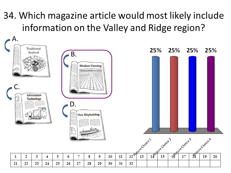 34. Which magazine article would most likely include information on the Valley and Ridge region