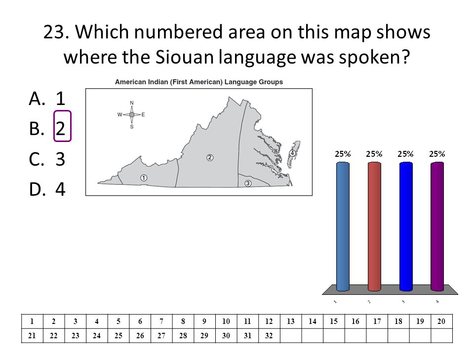 23. Which numbered area on this map shows where the Siouan language was spoken