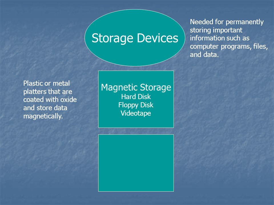 Storage Devices Magnetic Storage