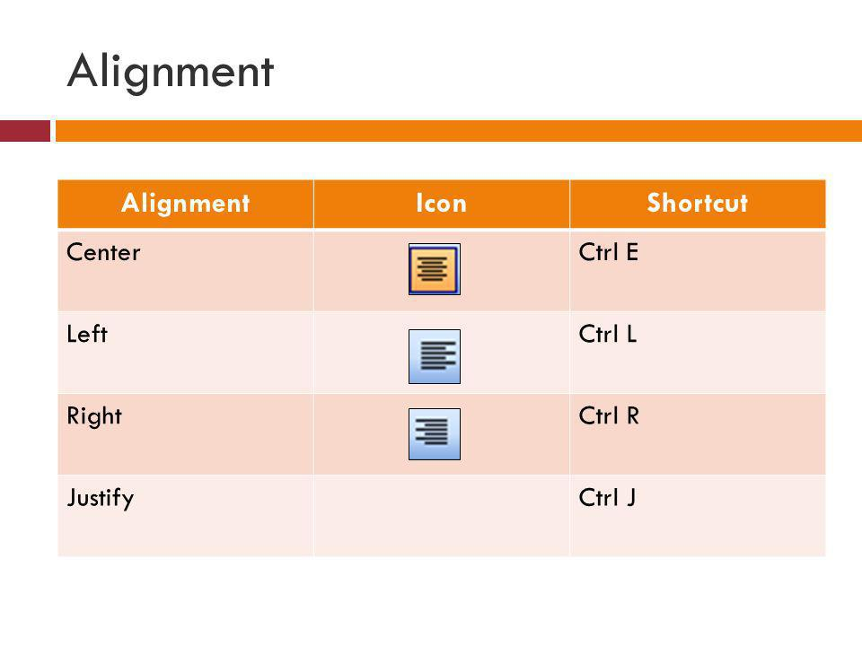 Alignment Alignment Icon Shortcut Center Ctrl E Left Ctrl L Right