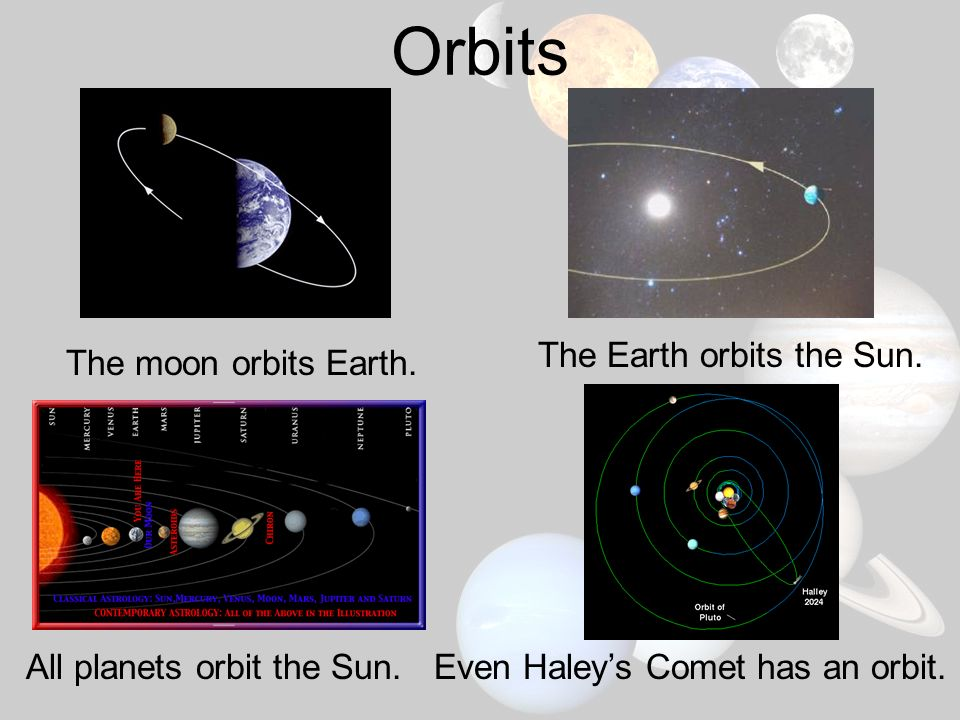 Orbits The Earth orbits the Sun. The moon orbits Earth.