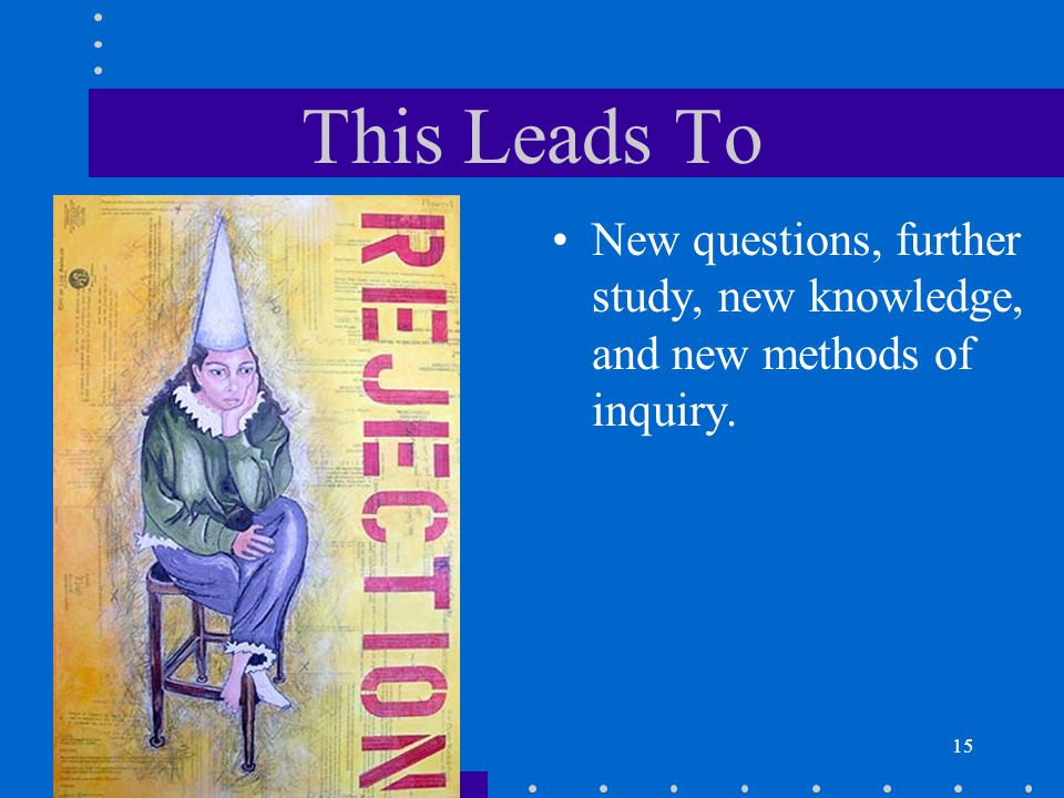 This Leads To New questions, further study, new knowledge, and new methods of inquiry.