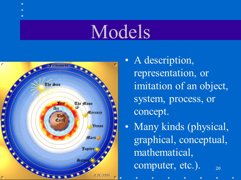 Models A description, representation, or imitation of an object, system, process, or concept.