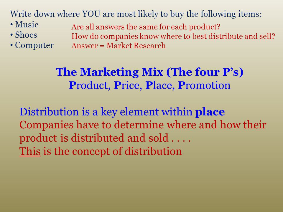 The Marketing Mix (The four P's)