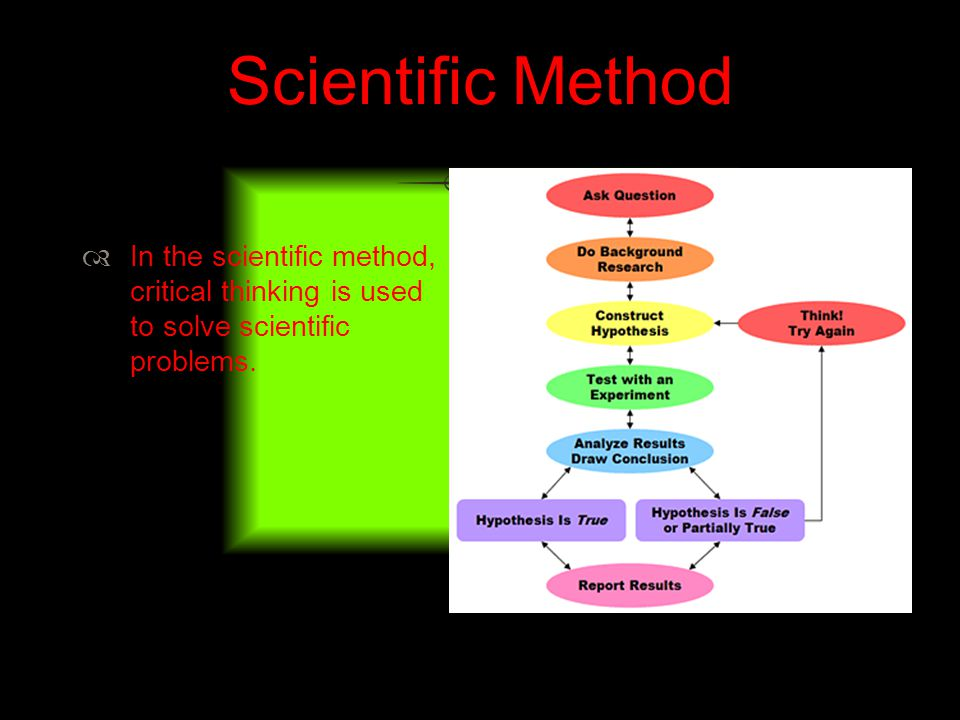 Scientific Method In the scientific method, critical thinking is used to solve scientific problems.