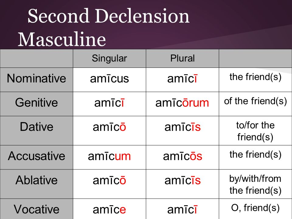 Second Declension Masculine
