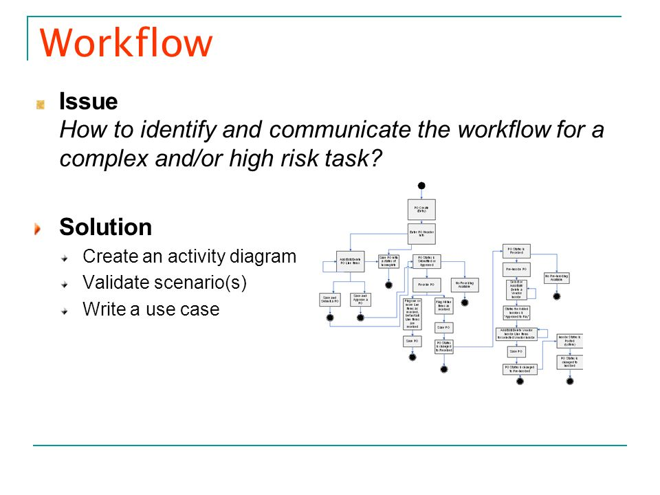 Workflow Issue How to identify and communicate the workflow for a complex and/or high risk task Solution.