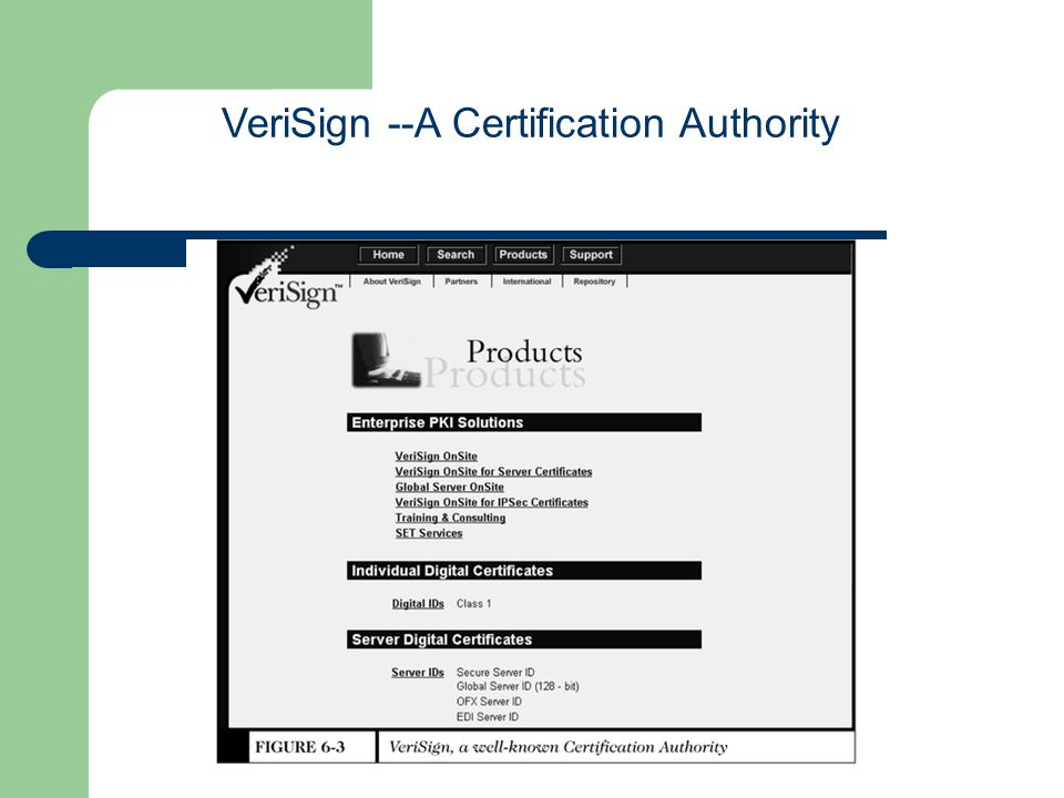 VeriSign --A Certification Authority