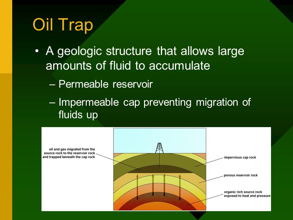 Oil Trap A geologic structure that allows large amounts of fluid to accumulate. Permeable reservoir.