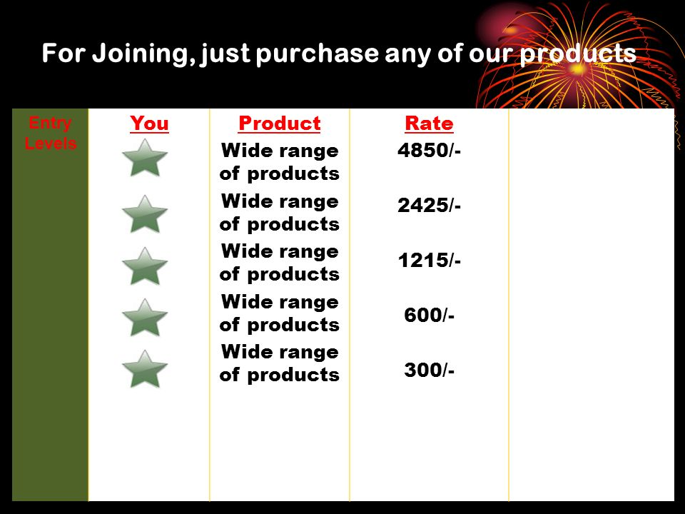 For Joining, just purchase any of our products