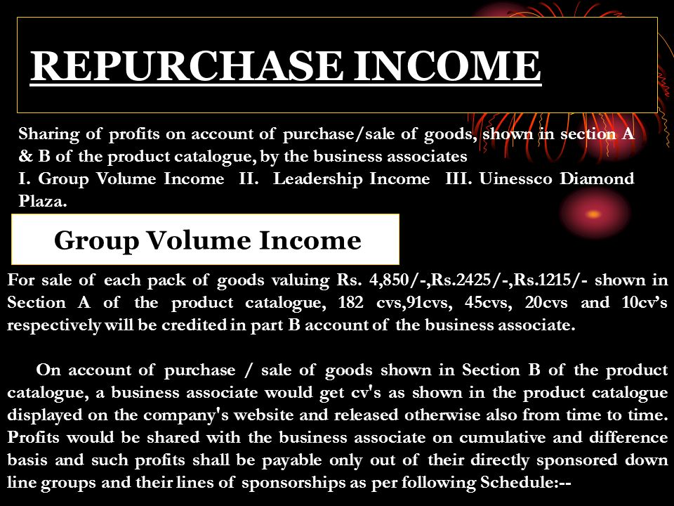REPURCHASE INCOME Group Volume Income