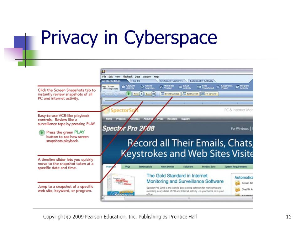 Privacy in Cyberspace This is Figure 9.11.