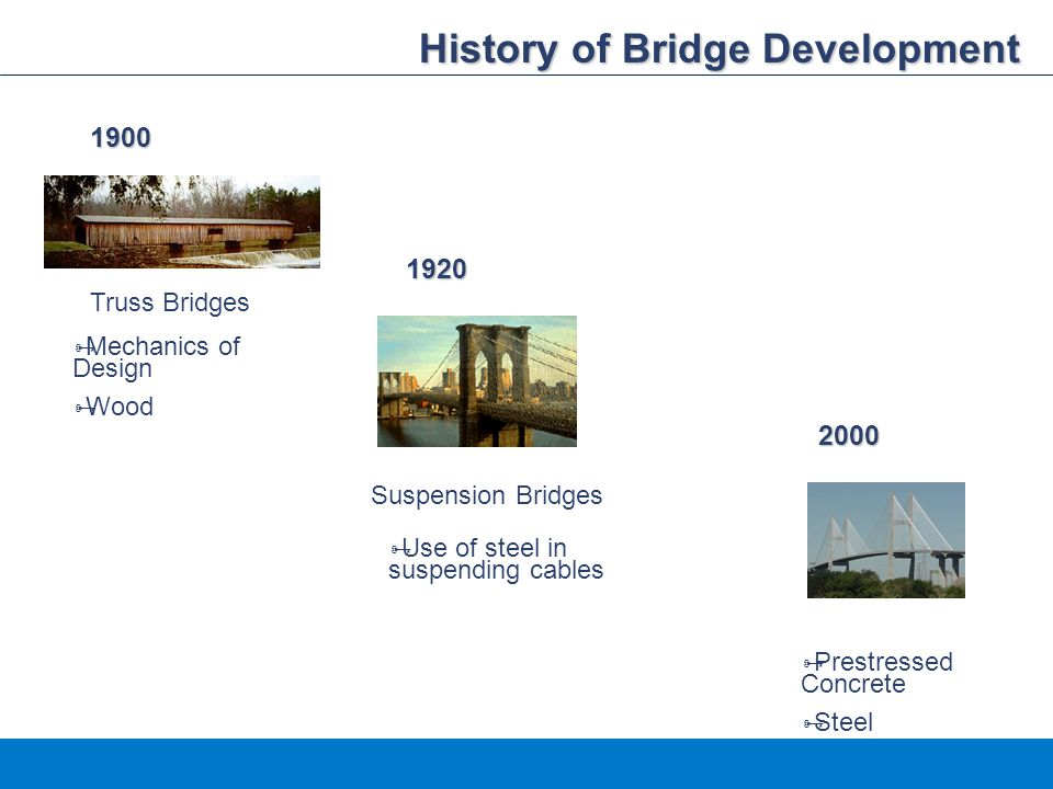 History of Bridge Development
