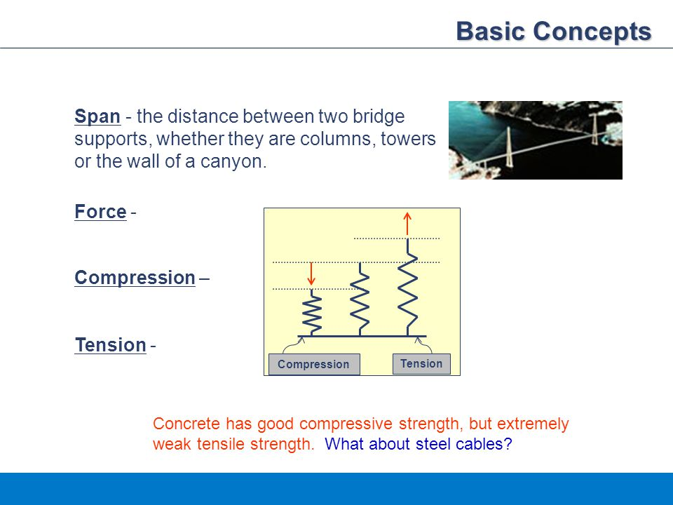 Basic Concepts Span - the distance between two bridge supports, whether they are columns, towers or the wall of a canyon.
