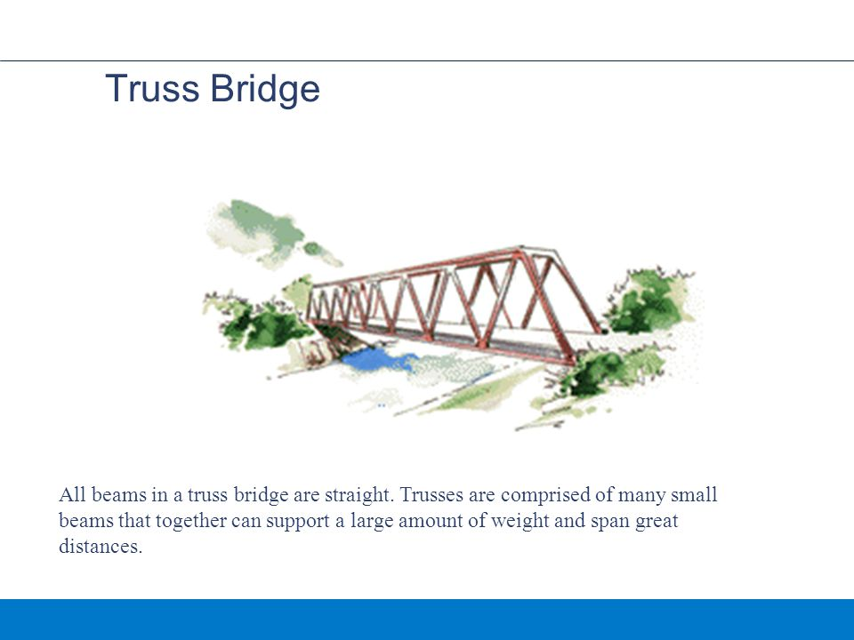 Truss Bridge Typical 40m to 500m.