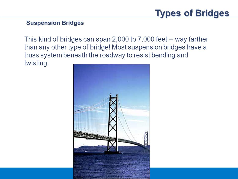 Types of Bridges Suspension Bridges.