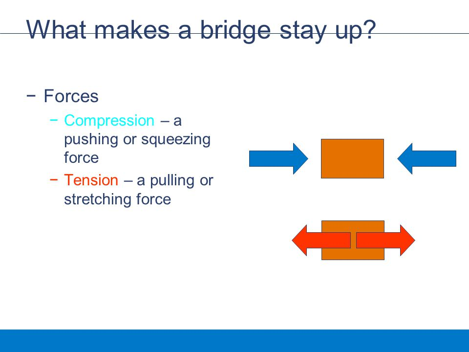 What makes a bridge stay up