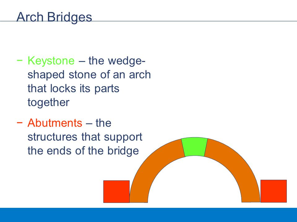 Arch Bridges Keystone – the wedge-shaped stone of an arch that locks its parts together.