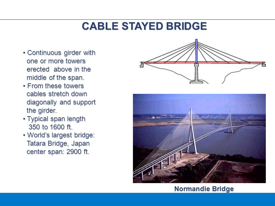 CABLE STAYED BRIDGE Continuous girder with one or more towers