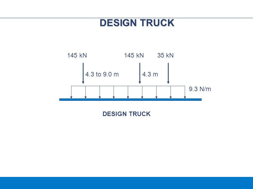 DESIGN TRUCK 145 kN 35 kN 4.3 to 9.0 m 4.3 m 9.3 N/m DESIGN TRUCK