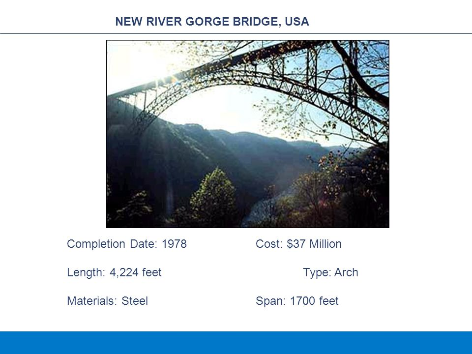 NEW RIVER GORGE BRIDGE, USA