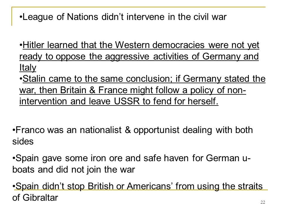 League of Nations didn't intervene in the civil war