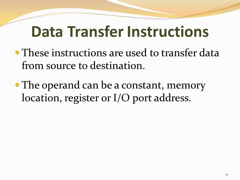 Instruction Set Of 8086 Engr Mkir Shaikh Ppt Video Online Download