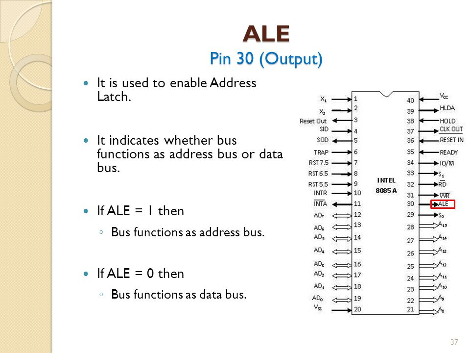 ALE Pin 30 (Output) It is used to enable Address Latch.