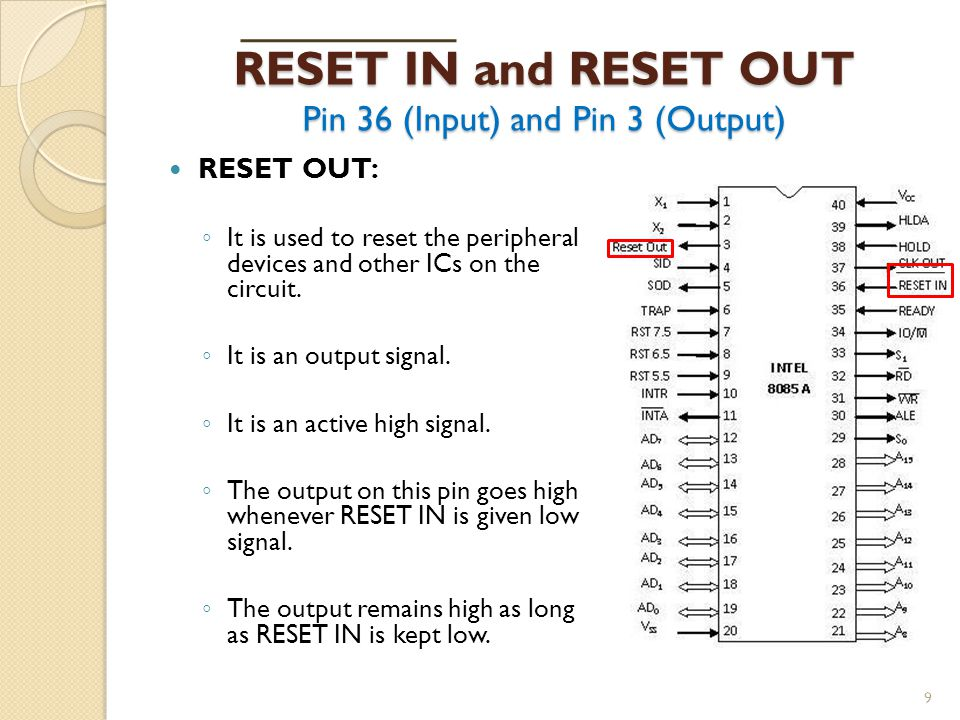 RESET IN and RESET OUT Pin 36 (Input) and Pin 3 (Output)