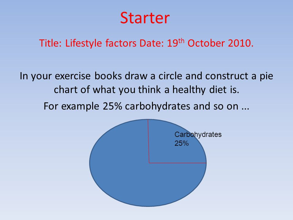 Starter Title: Lifestyle factors Date: 19th October 2010.