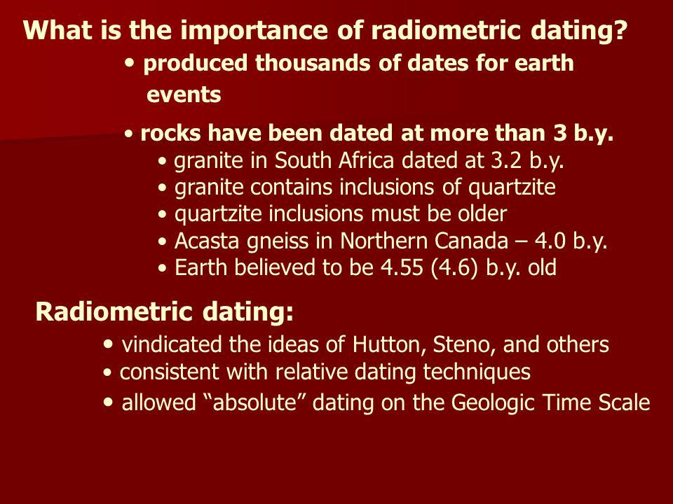 Radiometric dating granite