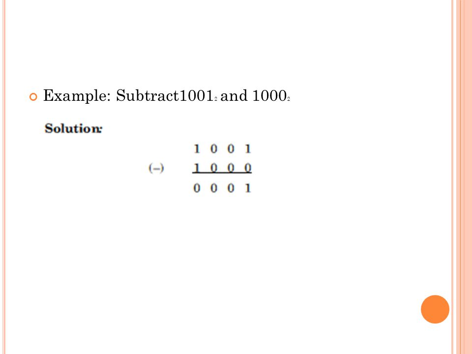 Example: Subtract10012 and 10002